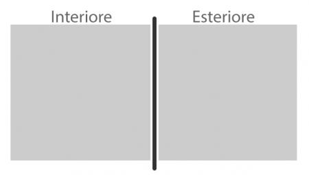 Interiore-esteriore