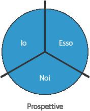 Quadranti1