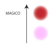 Strutture di coscienza - Magico