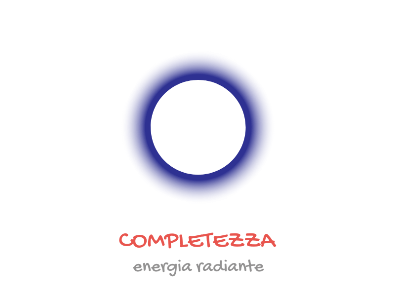 Dissociazione 2 Energia Radiante